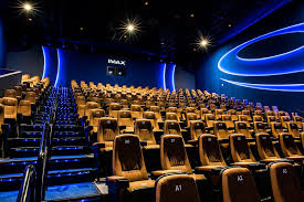 imax theatres in india