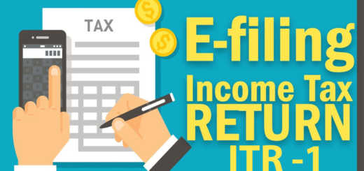 What is E-Filing of Returns